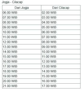 Cilacap-Yogyakarta